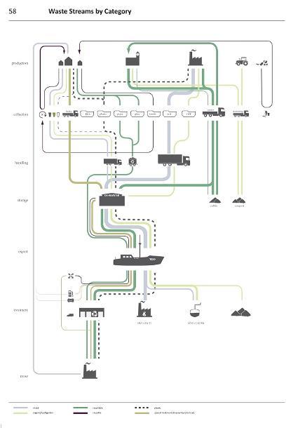 Texel Metabolised; de architect als ruimtelijke onderzoeker. 5