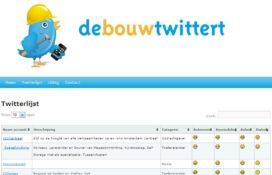 Merel Pit en Sander Woertman in Twitter-top