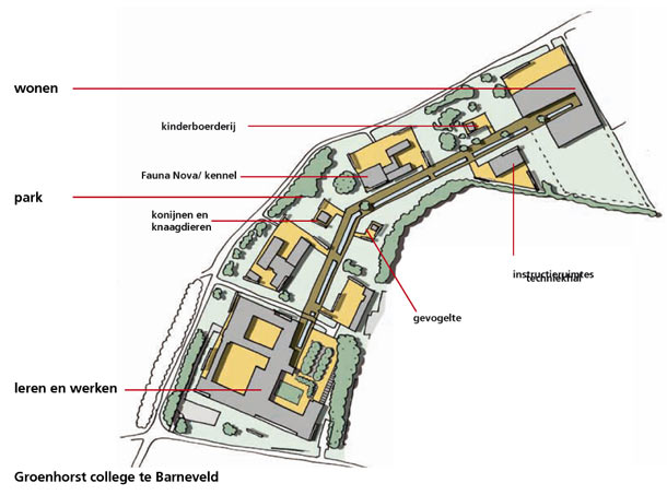 Groenhorst college