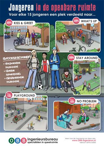 Jongerenposter openbare ruimte