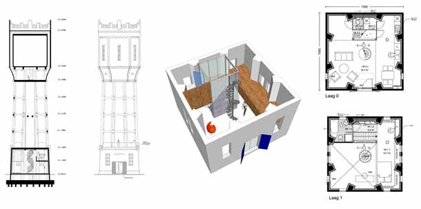 Transformatie watertoren rijswijk door schaeferarchitecten