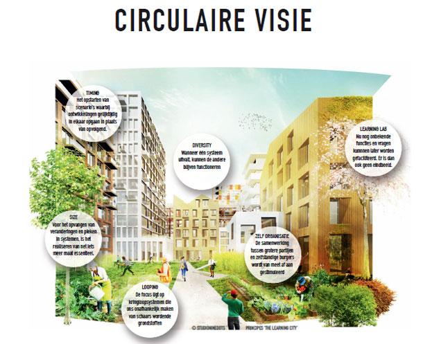 Spotlight - Circulaire visie van Devla en StudioNinedots