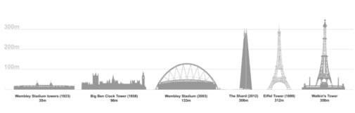 Wembley Toren Tekening