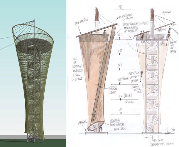 Uitkijktoren aan de Maas