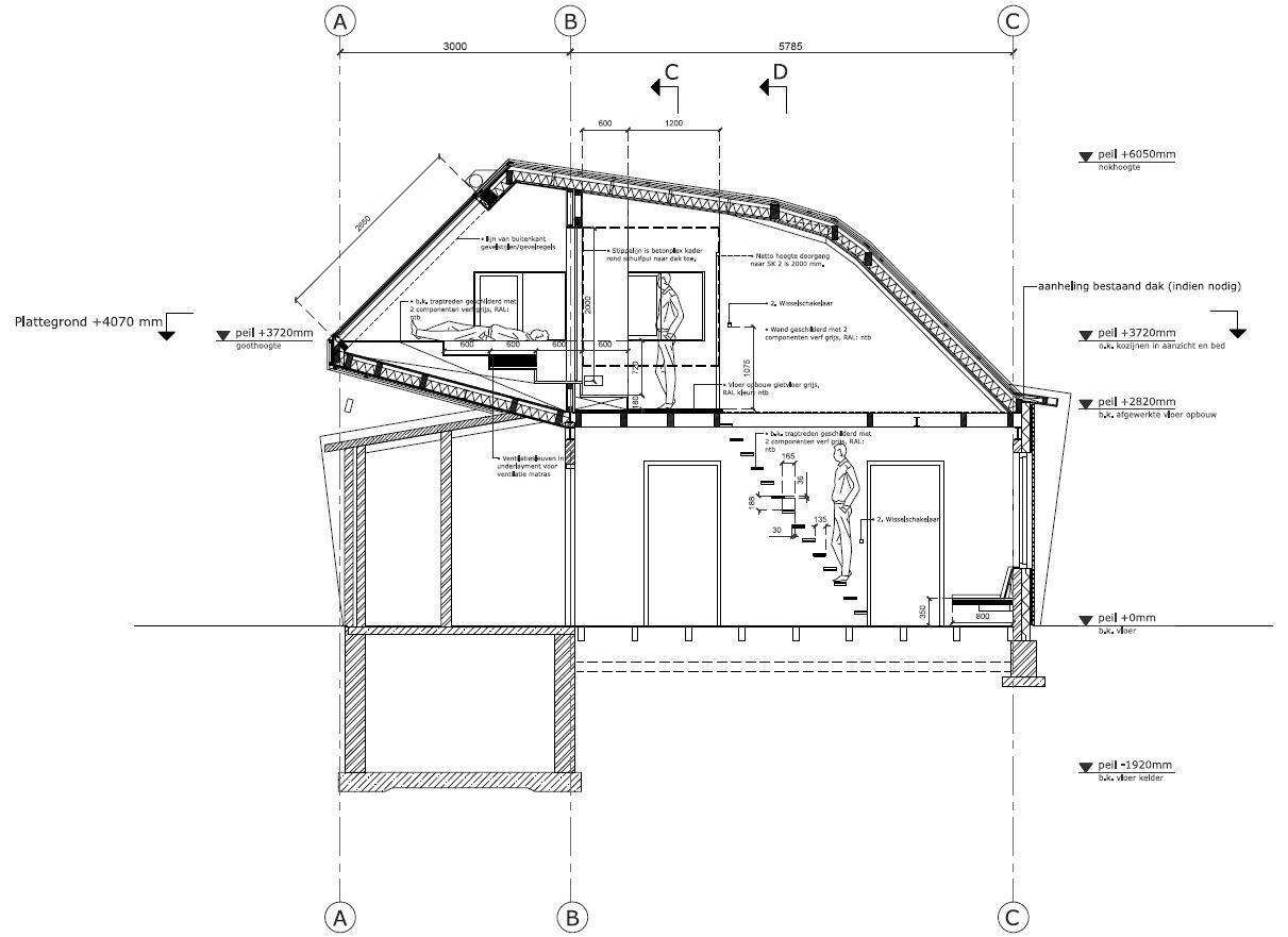 Transformatie en uitbreiding vakantiewoning door tjeerd bloothoofd de architect - Maximale feuchtigkeit in wanden ...