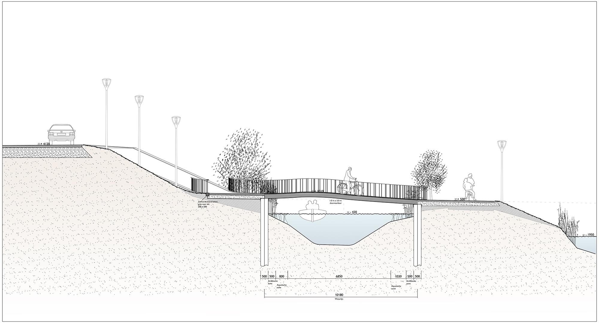 Fietsbrug Maassluis