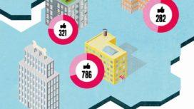 Bewoners matchen met gebouwen