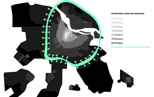 Studie Lelylaan Amsterdam door UNStudio_Rijkswaterstaat_Gemeente Amsterdam_Goudappel Coffeng_Geophy_2getthere