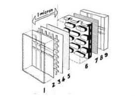 Transparante energiegeneratoren