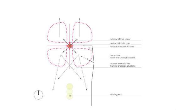 Project van de dag w i n d house door unstudio 13 560x350