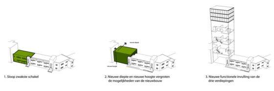 Uitbreiding daltonschool groosman finbarr mccomb 7 560x187