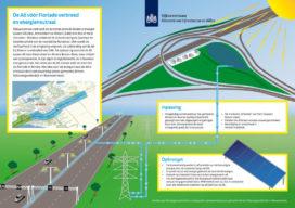 Startsein voor aanleg eerste energieneutrale snelweg van Nederland
