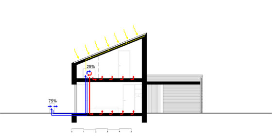 Heating 560x288