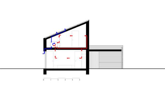Ventilation 560x288