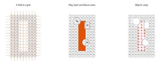 Breedveld diagrams 01 560x222
