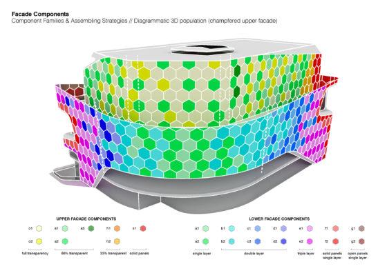 Diagram facade tesselation 560x396