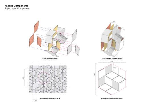 Diagram triple layer component 560x396