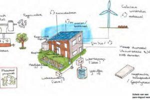 Building zero-impact – Streven naar een verantwoorde bouwomgeving