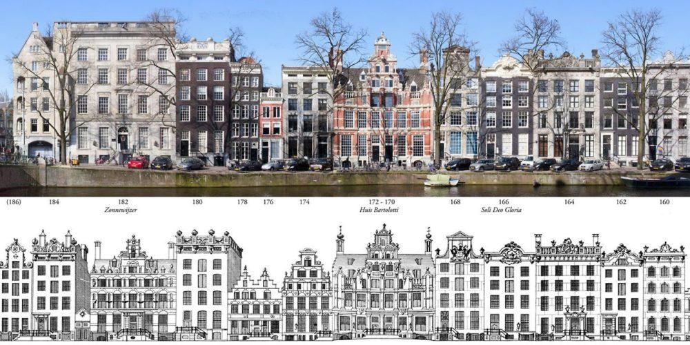 Blog – Amsterdamse Grachtenhuizen