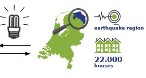 Agendatip: Symposium over de koppeling van duurzame én aardbevingsbestendige woningbouw