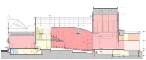 Tekening restauratie en uitbreiding schouwburg kunstmin nieuwe doorsnede 560x232