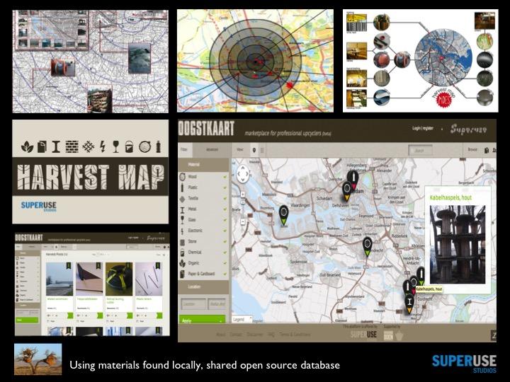 Blog architectuur en duurzaamheid wat mensen in gebouwen doen de architect - Kleine studio ontwikkeling ...