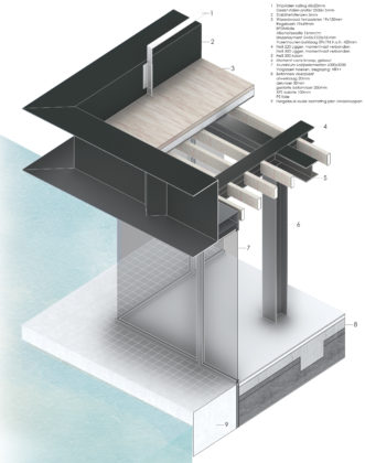 Middenpier detail with text copyright civic architects 331x420